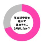 【調査】7割の人が諦めそうになった!?英会話学習を継続するための3つのコツ